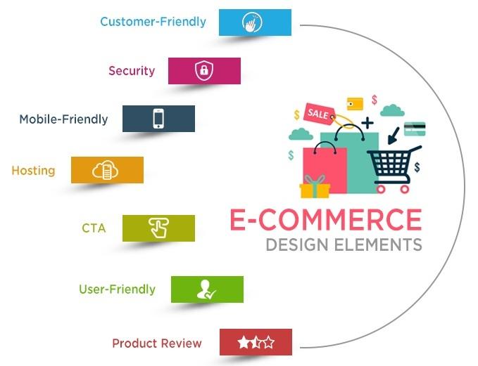 ecommerce Website Design Company in Aurangabad